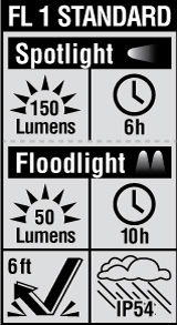 FL1-56220 Product Icon