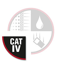 Cat IV Safety Rating